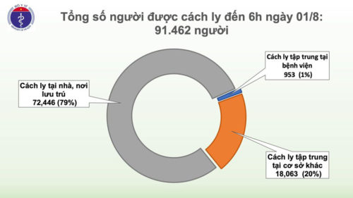 Đà Nẵng có thêm 12 ca Covid-19, là F1 tiếp xúc với bệnh nhân - Ảnh 3.