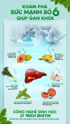 Giải độc gan bằng công nghệ sinh học: Lựa chọn hiệu quả, an toàn - 3