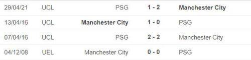 Nhận định Man City vs PSG: Viết trang sử mới
