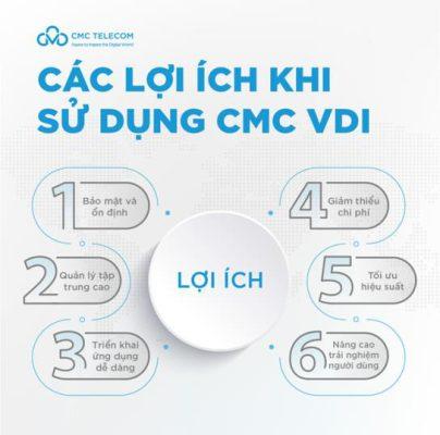 CMC VDI - Giải pháp bảo vệ doanh nghiệp đặc thù làm việc từ xa - Ảnh 2.